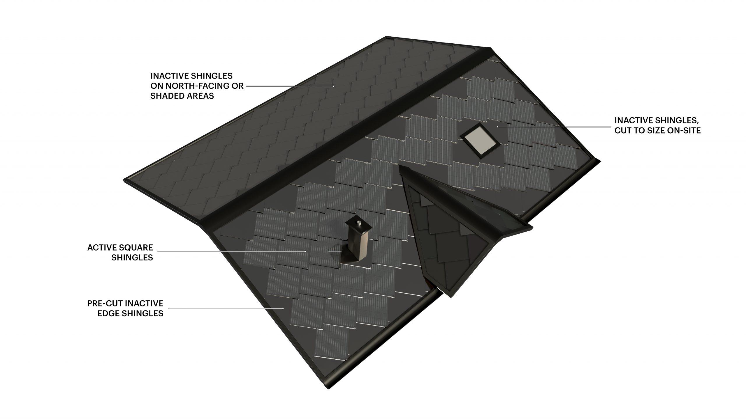 SunStyle Photovoltaic Solar Roof BIPV Diagram